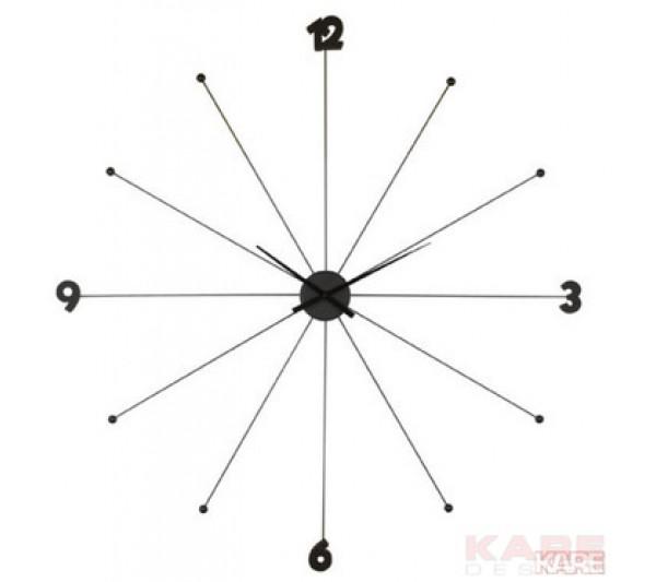 Kare design - Zegar Ścienny Umbrella Black